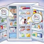 Shelf life of some food items