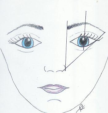 Eyebrow shaping illustration