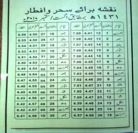 Seharo iftar karachi timings2010