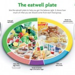 The basics of a healthy diet