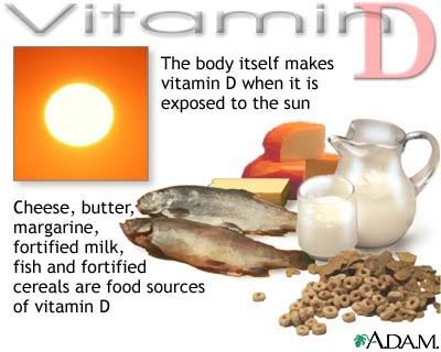Vitamin D Deficiency Is Tied to C-Sections