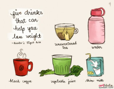 5 Drinks to Help You Lose Weight