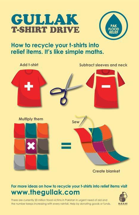 Pakistan Flood relief Gullak Recycle T shirts