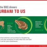Meat One Qurbani Services for Eid ul Adha 2011
