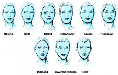 Flattering Hair Style for your face shape