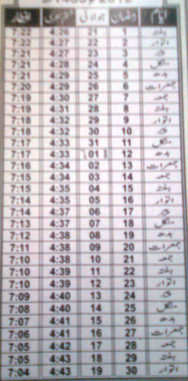 Ramadan Calendar 2012- Sehar-o-Iftar timings in Karachi