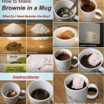 Bake Brownie in a Mug