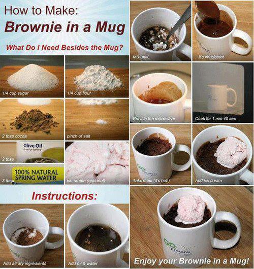 Make brownie in a mug